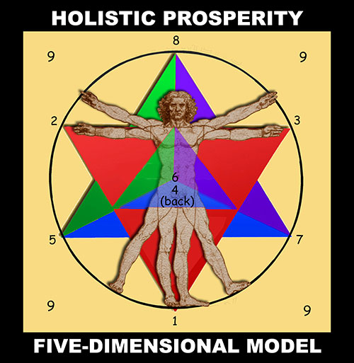 Holistic-Prosperity-5D